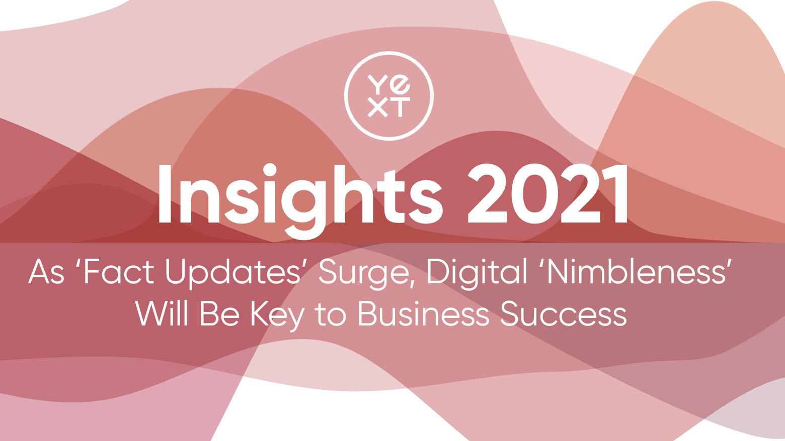 Erkenntnisse für das Jahr2021